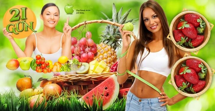 Şekersiz 21 Gün Yapanların Yorumları - Serbest ve Yasaklı Gıdalar